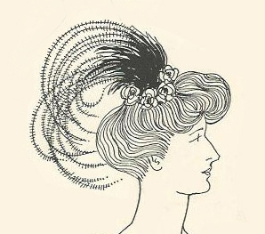 women's Edwardian hairstyles