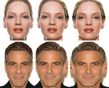 Facial anatomy and symmetry