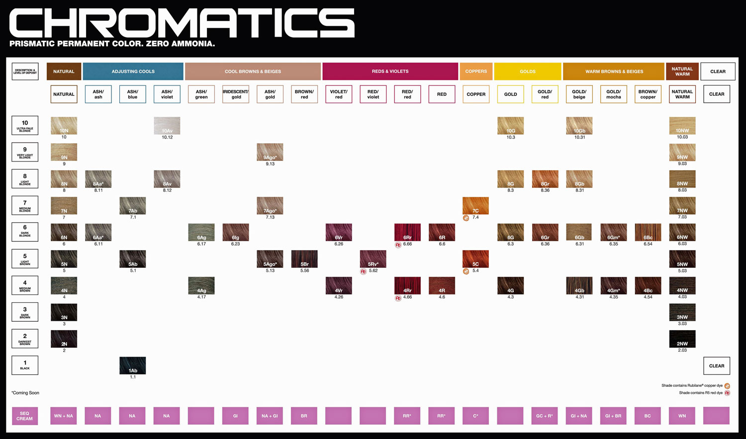 International Colour Charts For Hairdressing Hair And Makeup